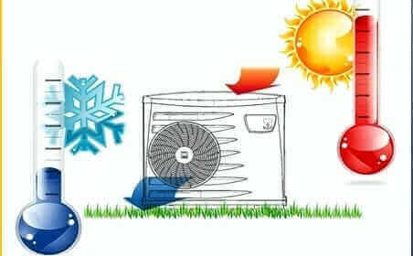 Pompe di Calore tariffa D1 riscaldarsi risparmiando